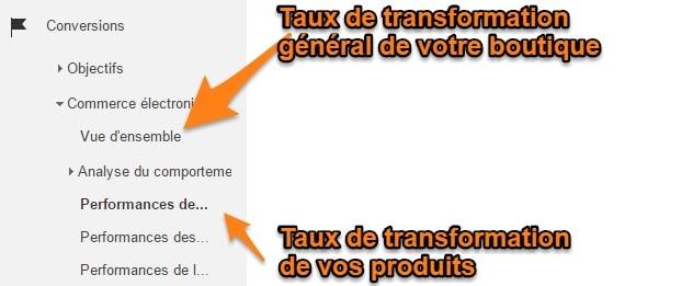 Trouver le taux de transformation dans Google analytics