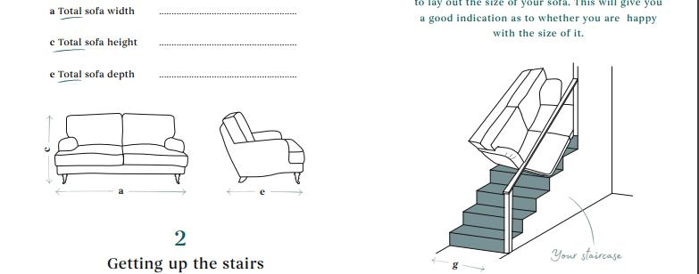 Le guide des tailles de sofa.com