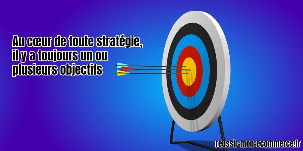 Au cœur de toute stratégie, il y a toujours un ou plusieurs objectifs.