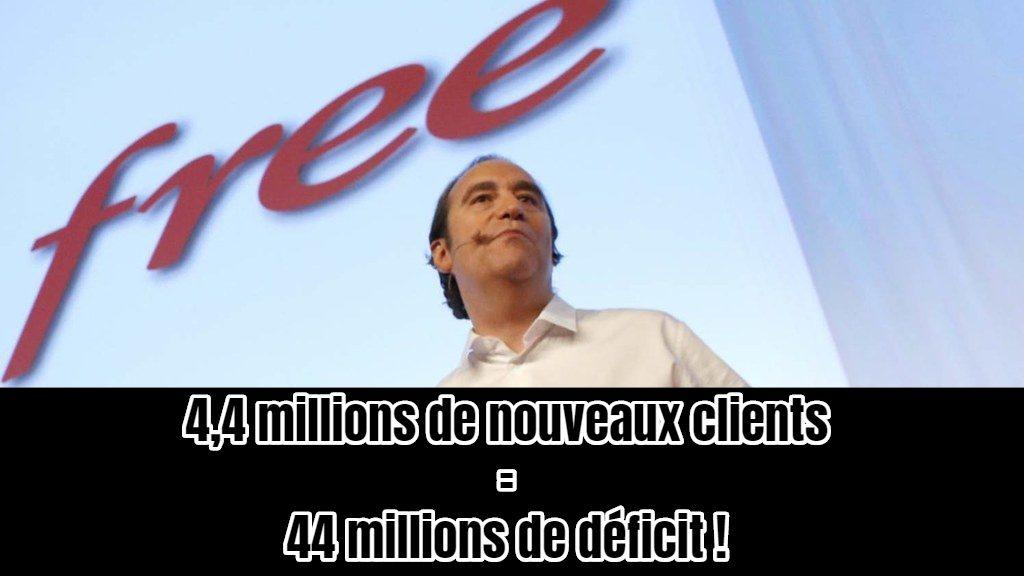 4,4 millions de nouveaux clients = 44 millions de déficit !