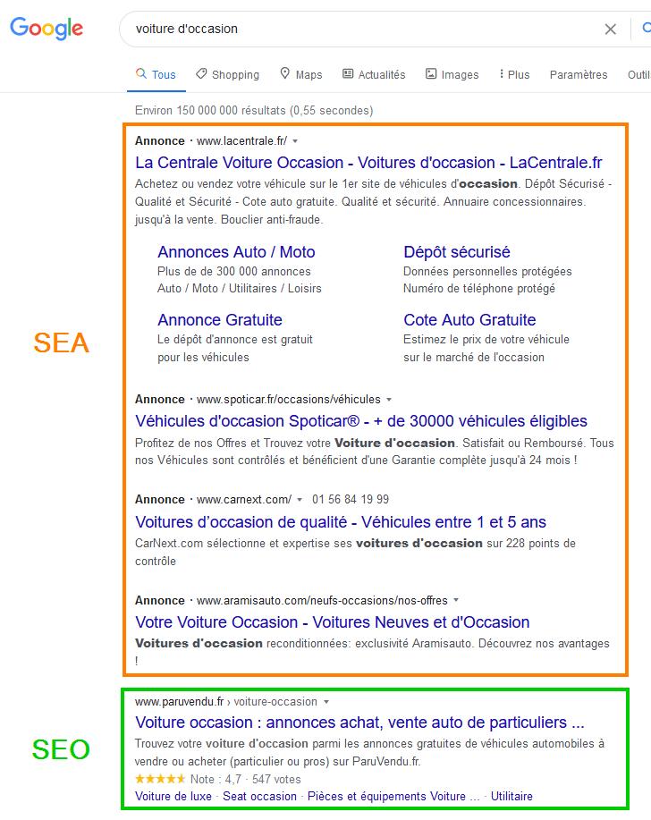 """résultats de recherche pour la requete """"voiture d'occasion"""""""