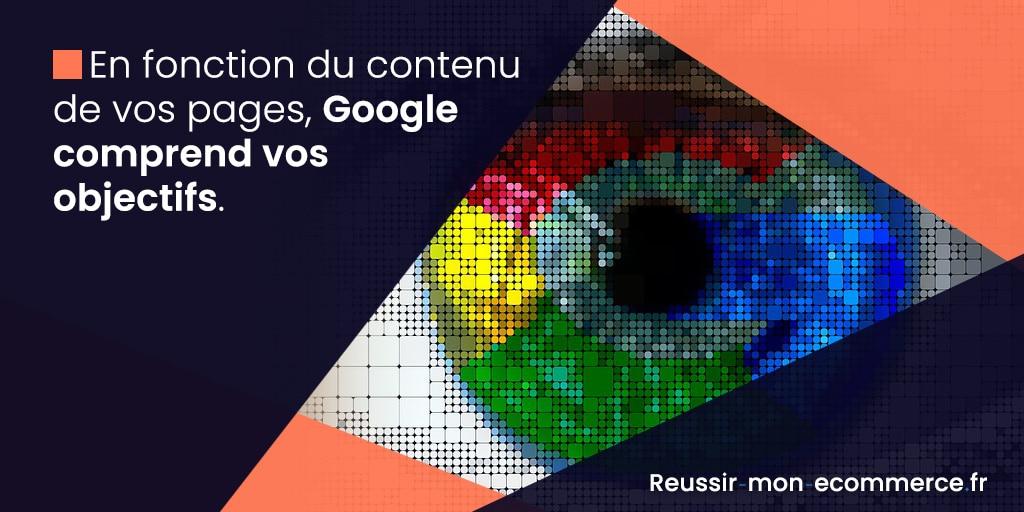 En fonction du contenu de vos pages, Google comprend vos objectifs.