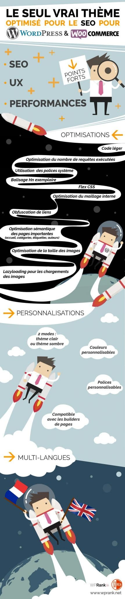 infographie SEO Mag
