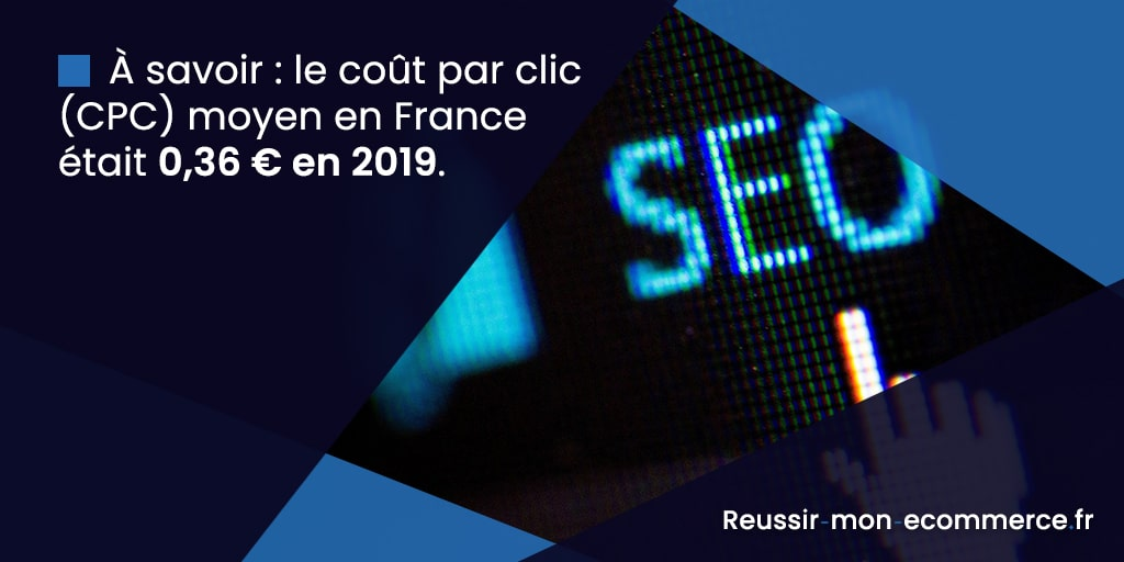 À savoir : le coût par clic (CPC) moyen en France était 0,36 € en 2019.