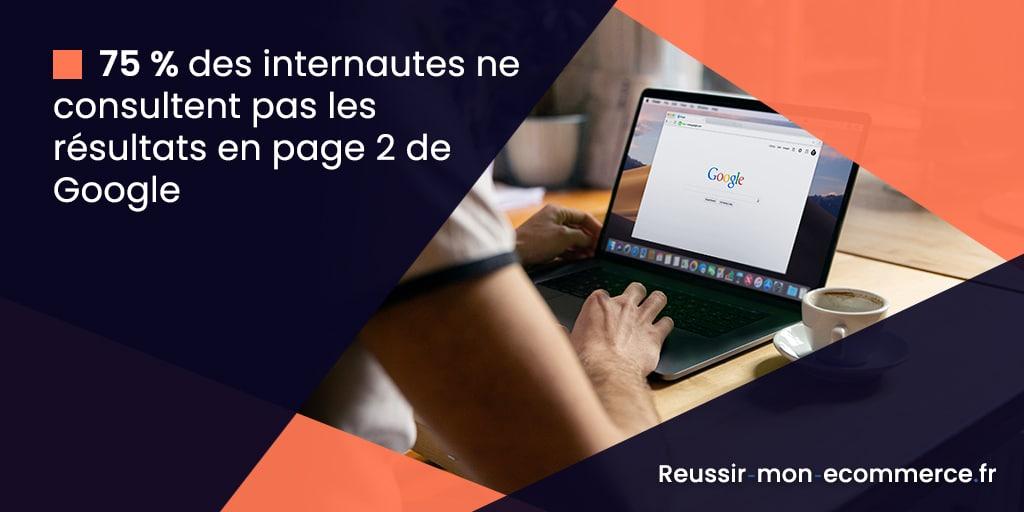 75 % des internautes ne consultent pas les résultats en page 2 de Google.