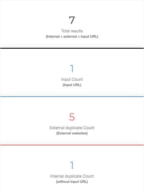 Screenshot duplicate content checker 2